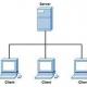 Các mô hình mạng máy tính kết nối với máy photo trắng đen
